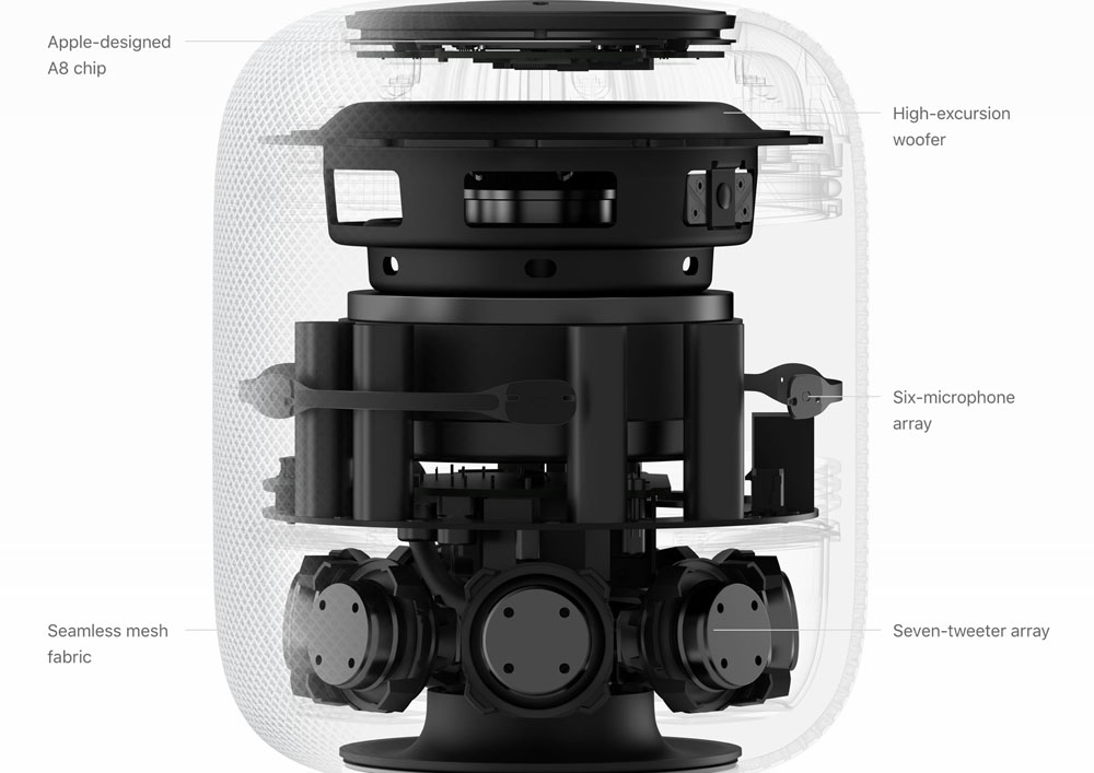 HomePod-Internal-Hardware